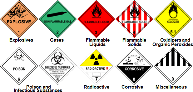 hazardous substances and hazardous wast Hazardous wastes and electronics contain substances that can be harmful to human health and the environment it is very important that we keep these materials of.